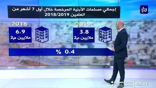 استمرار تراجع النشاط العقاري في المملكة لنهاية شهر تموز  (18/9/2019)