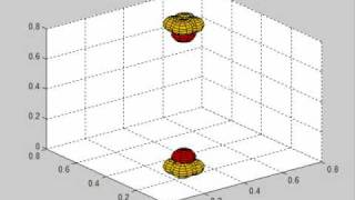 The simulated interaction between ten equal net charge ions thru the application of coulomb