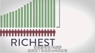 全球的貧富差距真相