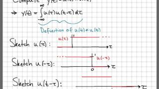 Convolution Integral Example 01 - Convolution of Two Unit Step Functions