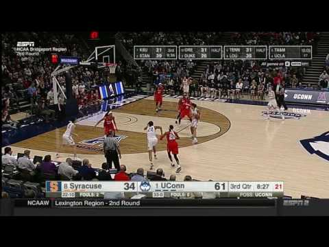 Highlights | Syracuse at Connecticut