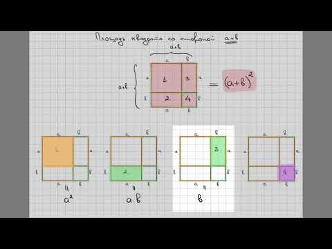 Геометрическое доказательство формулы квадрат суммы
