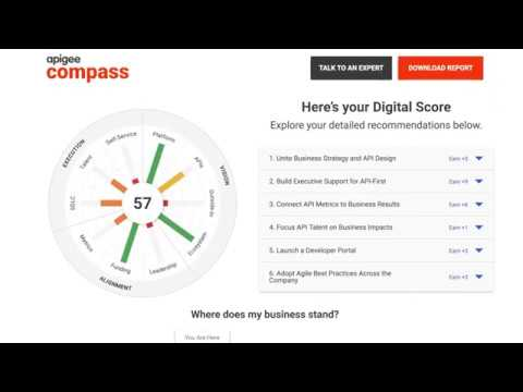 Apigee Compass Overview