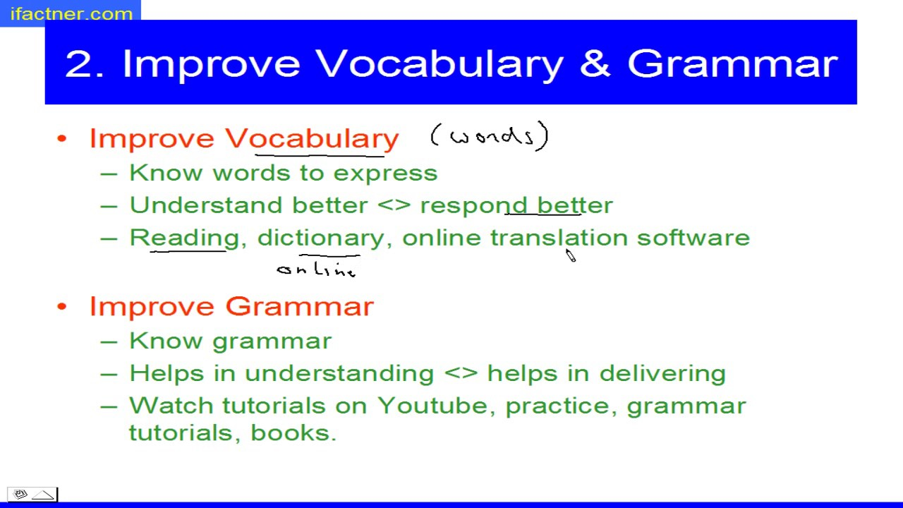 ENGLISH SPEAKING TIPS IN HINDI EPUB