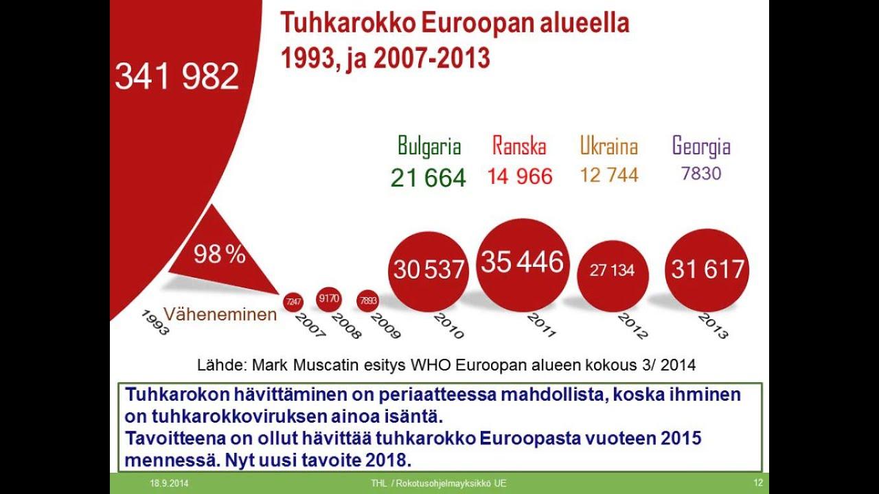 Rokotukset Suomessa