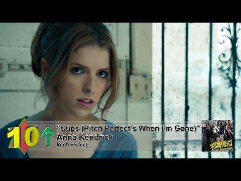 Top 10 Songs - Week Of July 20, 2013