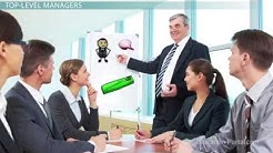 Management in Organizations: Top, Middle & Low Level Managers