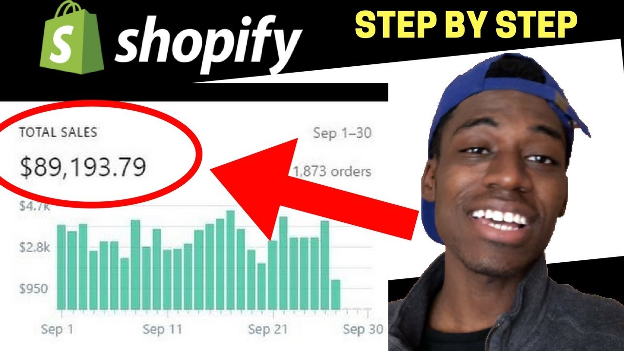 Shopify Tutorial - How to Start a 6 Figure Shopify Store in 2018 - STEP BY STEP