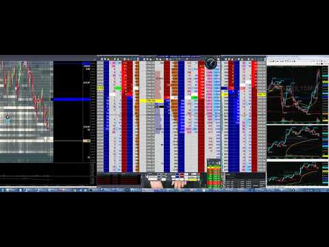JigSaw and E-mini S&P 500 Futures Trading Overview