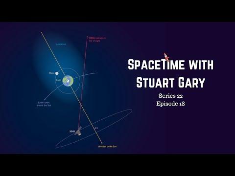 The Geocorona   SpaceTime with Stuart Gary S22E18   Astronomy Science