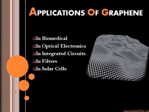NanoSmiths-Best nanotechnology India