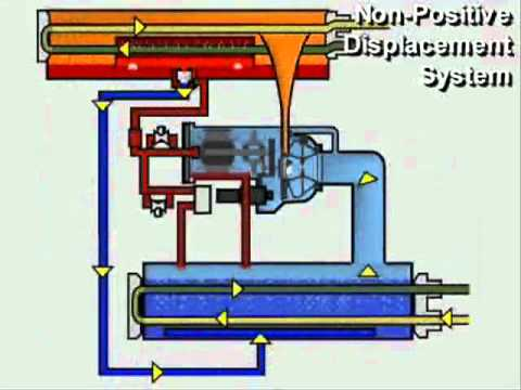 Types Of Refrigeration compressors