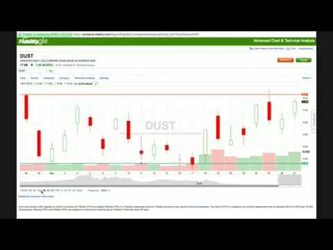 Techbud Solution Live Stream!! How to trade penny stocks.
