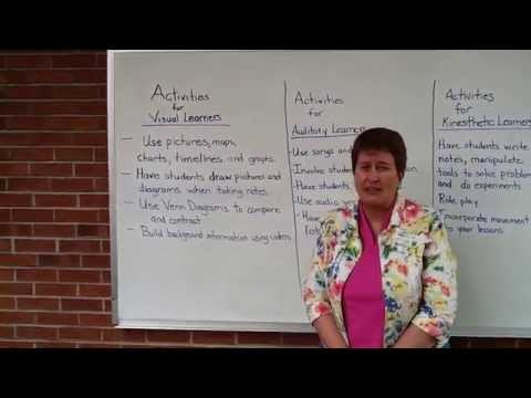 How to use learning styles to plan instruction