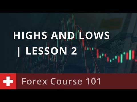 forex-course-101:-highs-and-lows-|-lesson-2