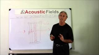 How A Diaphragmatic Absorber Works - www.AcousticFields.com
