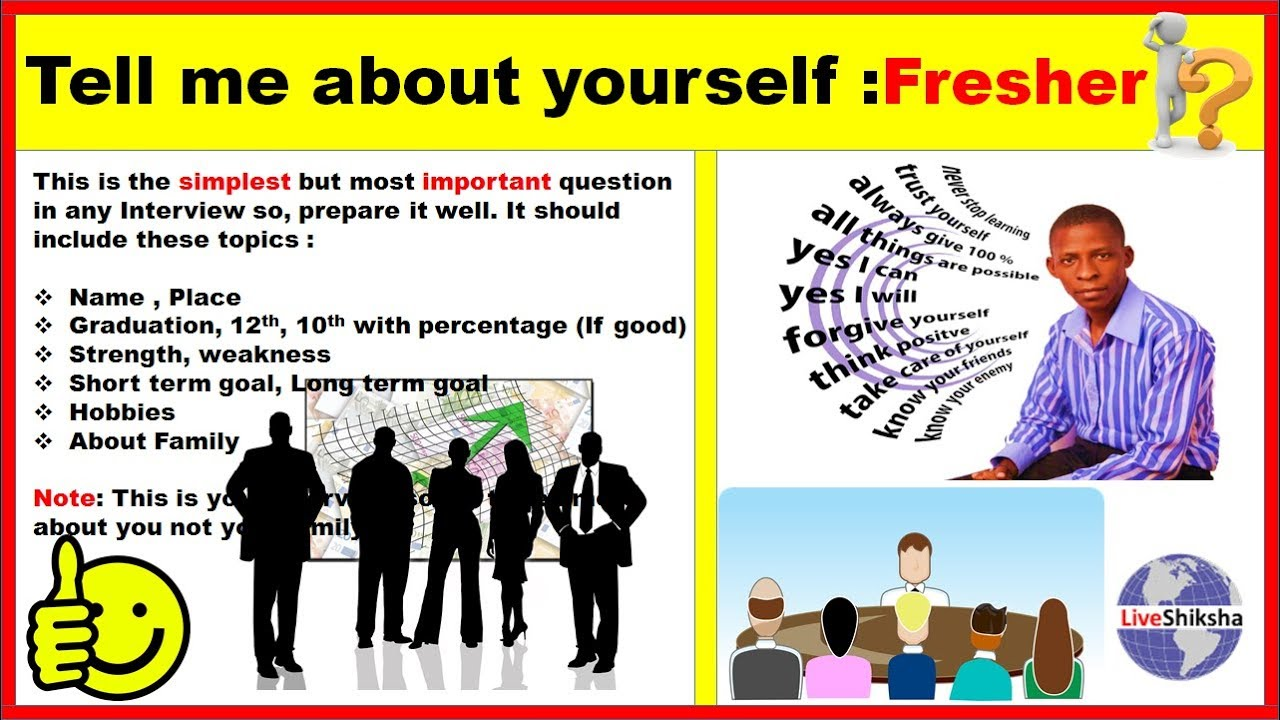Tell Me About Yourself For Freshers Best Answers - YouTube