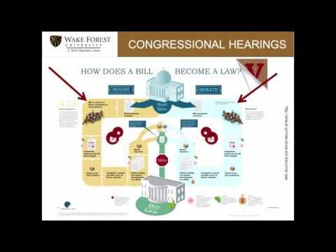 Climbing Capitol Hill: The Basics of Congressional Research