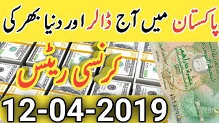 Today US Dollar Rate in Pakistan And Gold Latest News PKR to US Dollar Gold Price in Pakistan