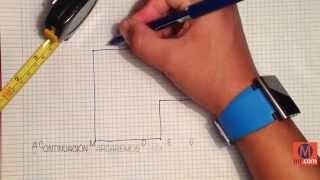 Como realizar un plano de medidas fácilmente. By Minteriorista.com