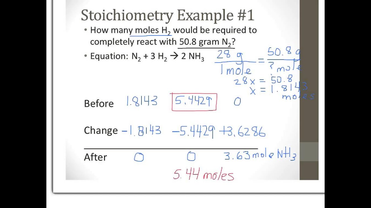 Chem Unit 8 Stoichiometry With Bca Youtube