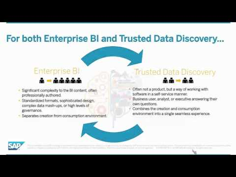 SAP Business Objects BI: What's New in Release 4.2?