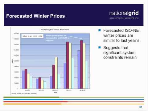 National Grid Webinar Understanding Commodity Rate Changes 20141029 1500 1