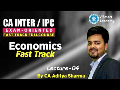 CA Inter Economics  Group 2