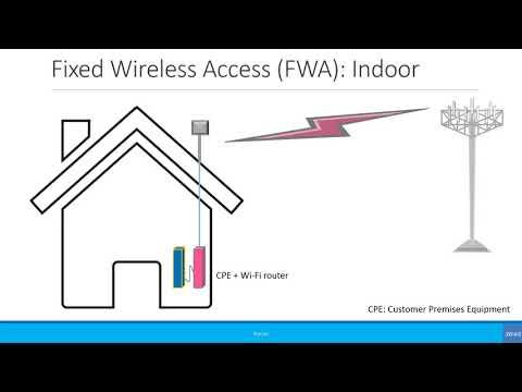 Beginners: Fixed Wireless Access (FWA) - YouTube