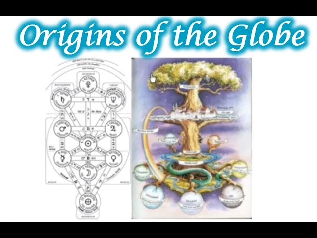 Origins of the Globe
