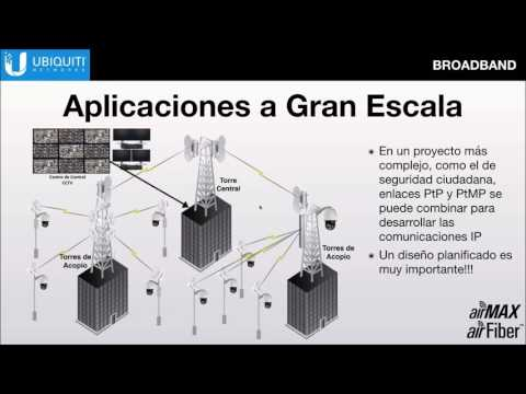 """Soluciones de Radio Enlaces & Switch para Video Seguridad IP"" - Parte 1"