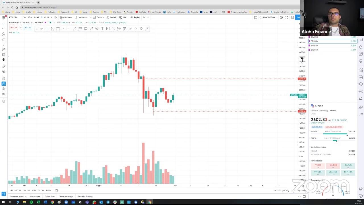 Quali sono le differenze tra trading sul Forex e Bitcoin?
