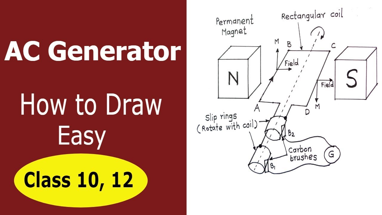 How To Draw Ac Generator Diagram Step By Step Youtube