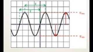 التوتر والتيار الكهربائيان المتناوبان تمرين 3