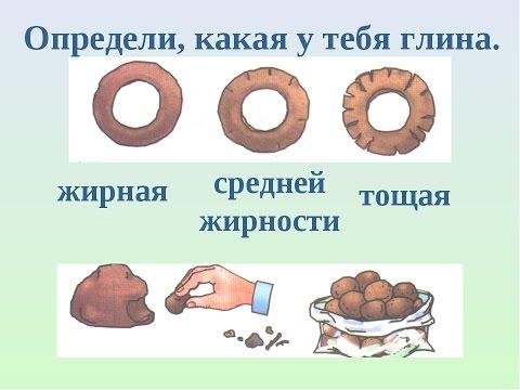 Как определить жирность глины и где её добывать
