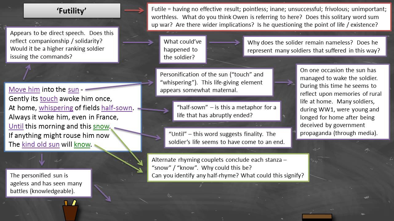 wilfred owen essay an analysis of wilfred owens futility wilfred owen futility annotation