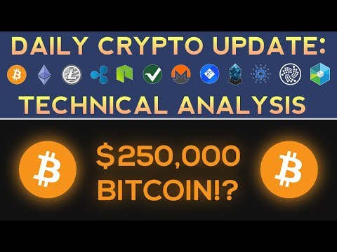 Future Bitcoin Price Worth $250'000!? + BIG Move Higher SOON?