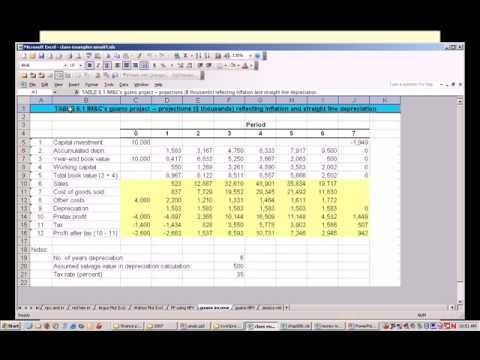 Hmp 607 06 Capital Expenditures Analysis Youtube