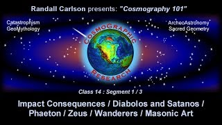 Cosmography101 Class14.1