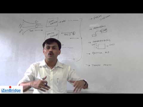 PMP®    Estimate Costs    Project Cost Management