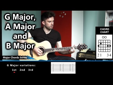 How to play G Major, A Major and B Major on Guitar - YouTube