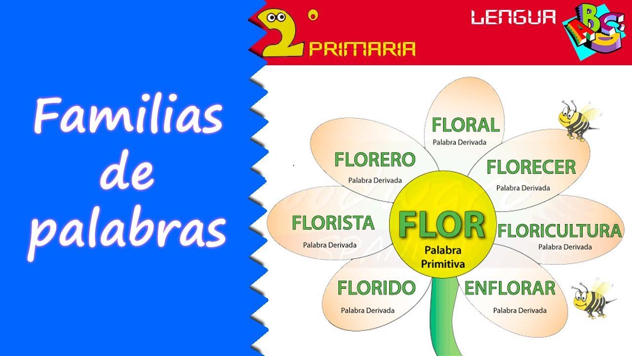 Lengua Castellana 2º Primaria Tema 7 Las Familias De