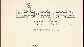 АПАРАТ ТЕЛЕФОННИЙ П 171Д Технічний опис та інструкція з експлуатації РГ2 187 073 ТО