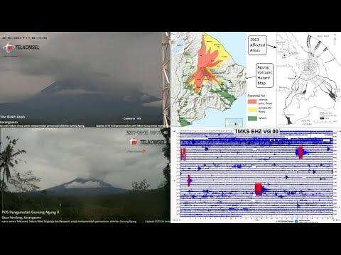 Volcanology of Agung volcano, Bali