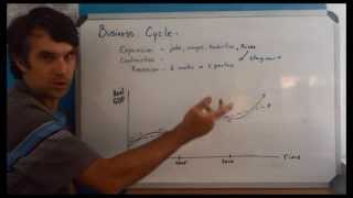 The Business Cycle and Output Gaps