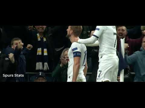 Download Harry Kane All Goals 2019/20 HD