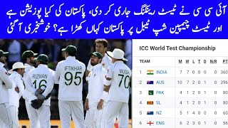 ICC World Test Championship Table Today | New Test Ranking 2020 | Branded Shehzad