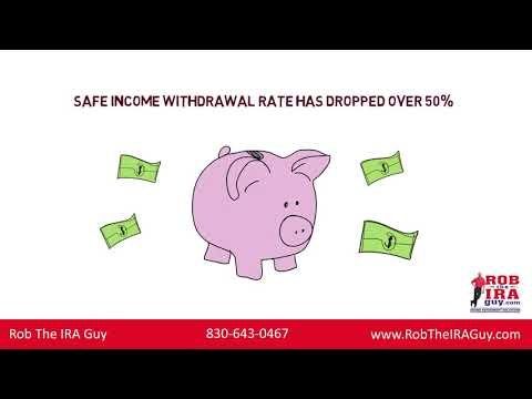 Safe Income Withdrawal Rates During Retirement
