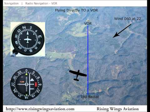 Navigation Using a VOR