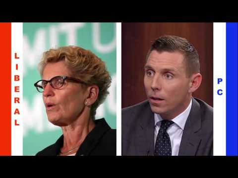 Carbon Copies: Ontario Liberal and Progressive Conservative Parties on Climate Fighting and Taxes
